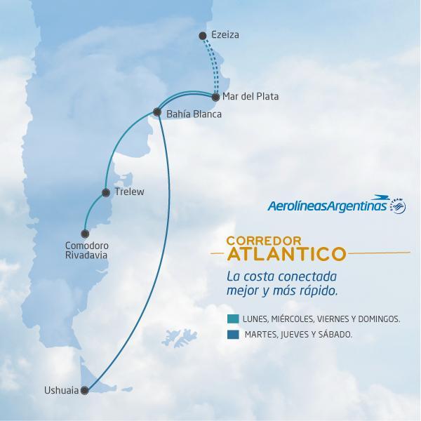 corredor aereo